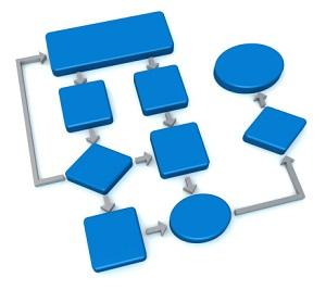 What is a Document Management Workflow?