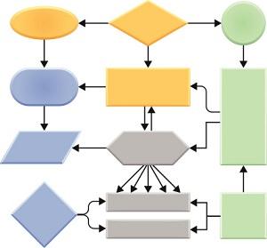 document_management_workflow_2