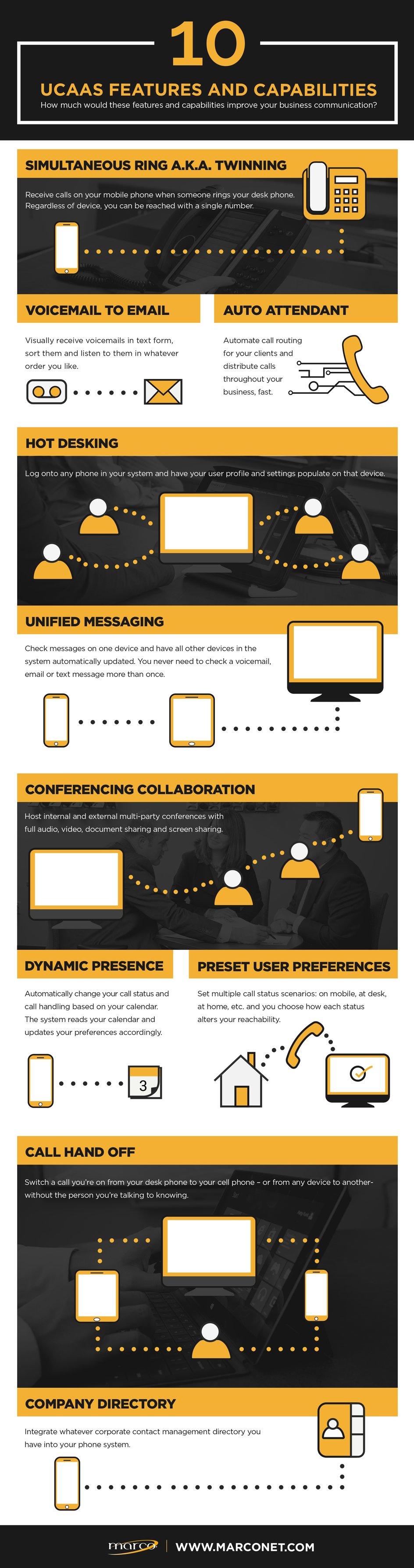 Marco-UCASS-Features-Infographic.jpg
