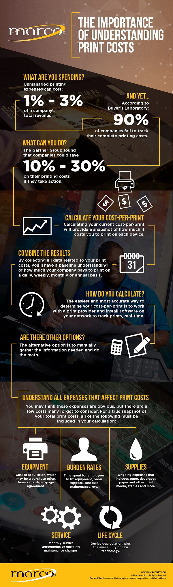 Print Costs Infographic