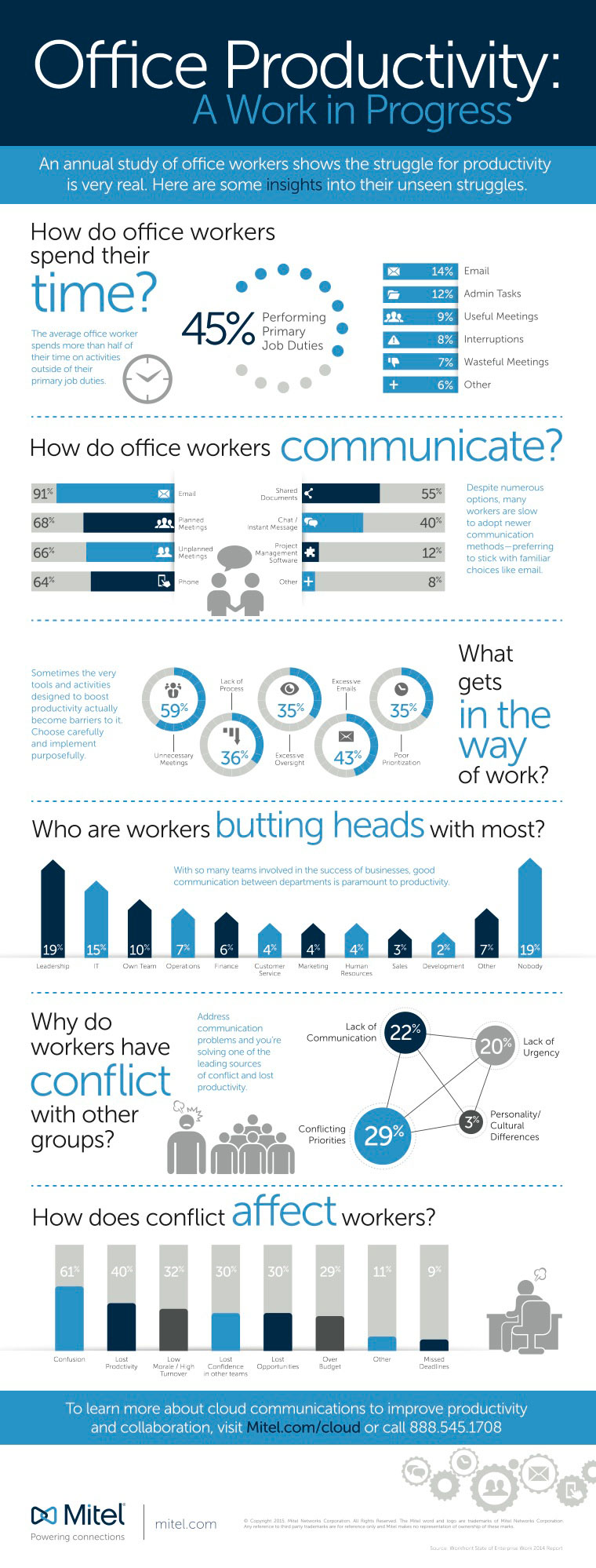 Office-Productivity-Cloud-Infographic-web